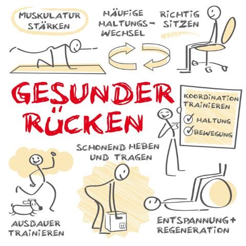Rueckenschmerzen unterer Rücken - Gesunder Rücken